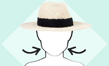 由臉型選帽子!簡單圖表告訴你!