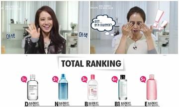 韓妞盲測最優5款卸妝油!「素顏女神」智孝的童顏洗臉法