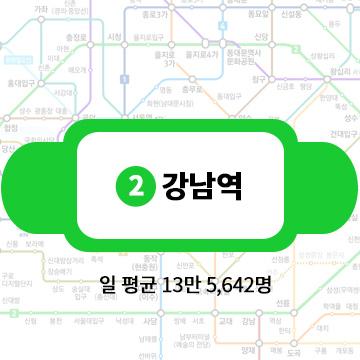眾所期待的第1名:2號線江南站 一天平均客流量:13萬5642名
