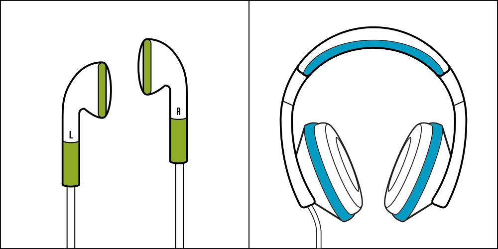 喜歡使用耳塞耳機 OR 喜歡使用耳罩耳機