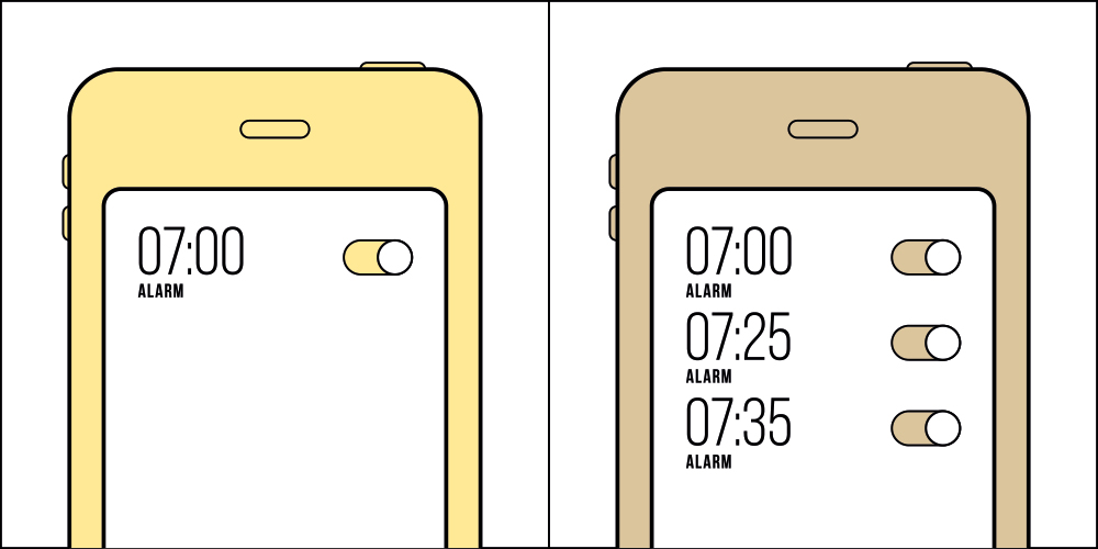 手機鬧鈴設定時,只設定一個時間強迫自己起床 OR 設定好幾個鬧鈴,還可以睡一下懶覺  (小編我完全是右邊啊~XDDD)