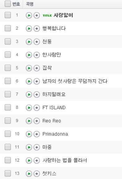 更勇敢的是,出道第一張正規專輯的歌曲目錄~整整18首歌!在當時,在韓國,男孩子們只要去KTV就必唱他們的歌!!!