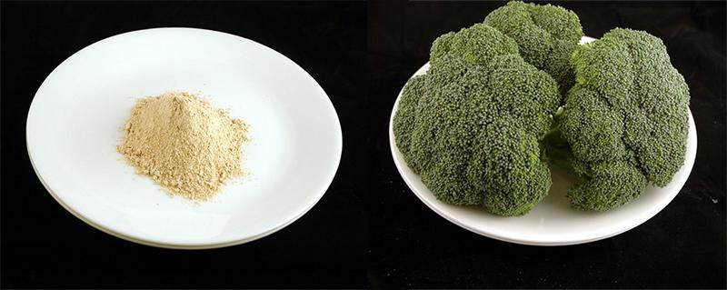 麵粉 55g = 綠花椰菜 588g