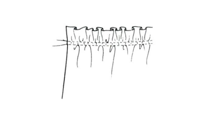 1. Gather flare skirt:以抓皺折的方式,做出腰線,以這樣的設計裙子自然向下像傘狀一樣散開
