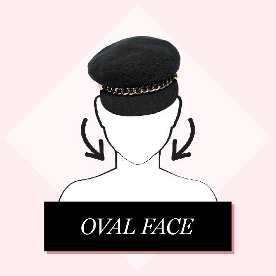 2.橢圓臉  恭喜,橢圓臉的妳天生就是戴甚麼帽子都好看,可以挑戰像這樣很chic的鴨舌帽、最近很夯的漁夫帽、或是硬草帽這類型一般人難以駕馭的款式。