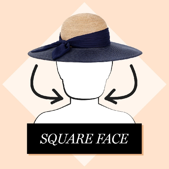 4.方型臉  戴上後最能修飾方型臉的,往往是線條較有圓弧度的款式,與長型臉相同可以嘗試看看女伶帽、鐘型帽,關鍵就是要有圓圓的弧度。