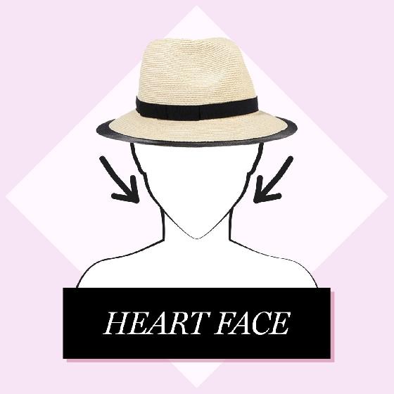5.心型臉  心型臉其實就是所謂的倒三角型臉,為了讓臉的上半部顯得小一些,可以試試看任何有帽緣、但不會太寬的款式。