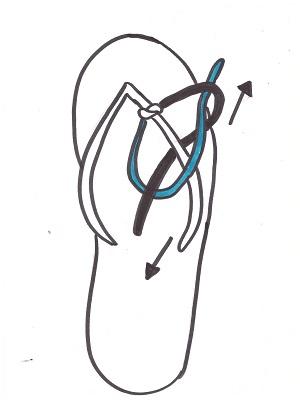 然後開始打結~打結的方法如圖所示 為了方便大家看清,小編把同一根鞋帶用了兩種顏色區分開了。
