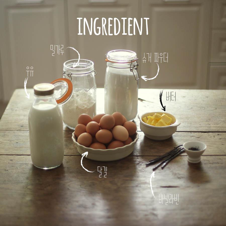 準備材料(很簡單喲): 奶油 150g、糖粉 80g、白糖 40g、雞蛋 1個、牛奶 5大勺、麵粉(低筋) 280g,、發粉 1g ;如果想要更添風味的話,還可以準備1個香草豆莢和紅茶粉末。