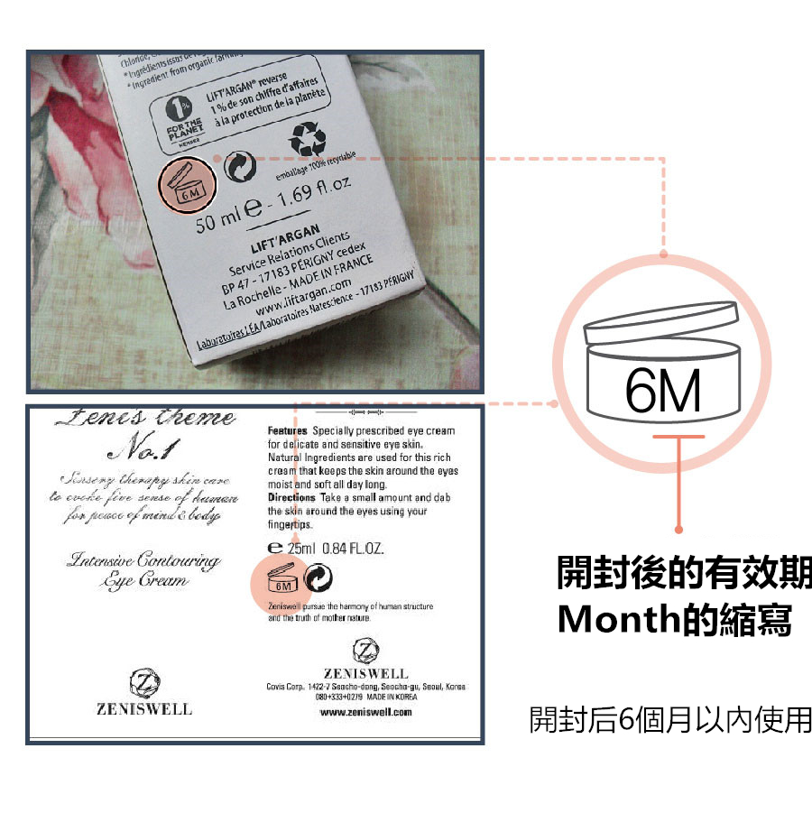 3. M標識法 M是英文「 Month」的縮寫,代表的是開封後的有效期。 6M是指開封後的有效期是6個月,12M當然就是開封後有效期是12個月。