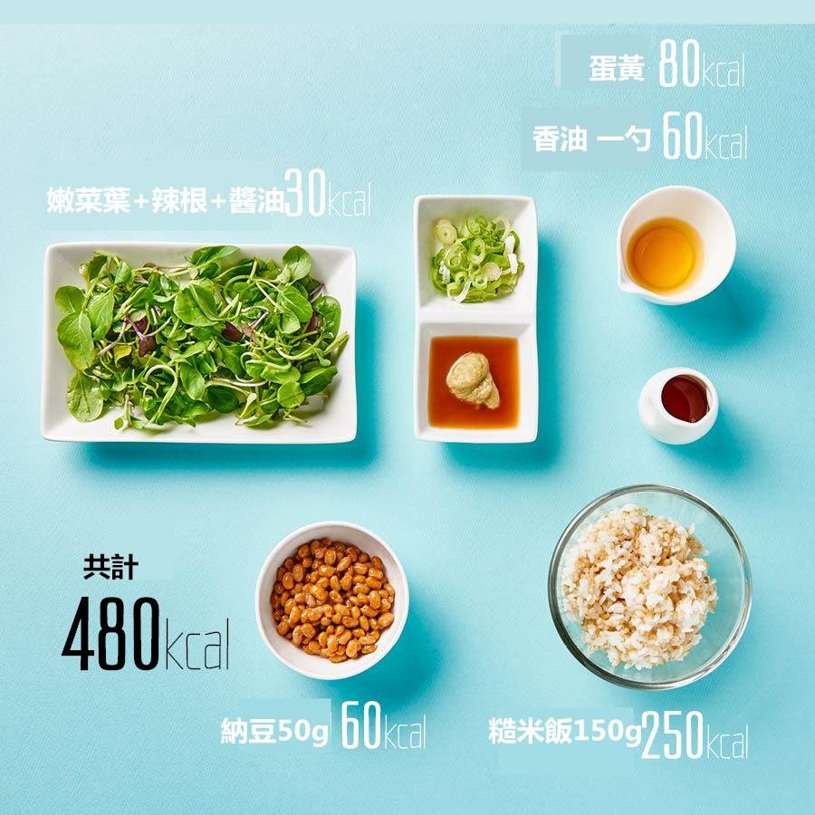 三餐中一餐吃納豆拌飯就好了,因為用的是糙米飯所以不必擔心卡路里,其他的兩頓可以吃你喜歡吃的,但是一定要記住吃低卡路里的。