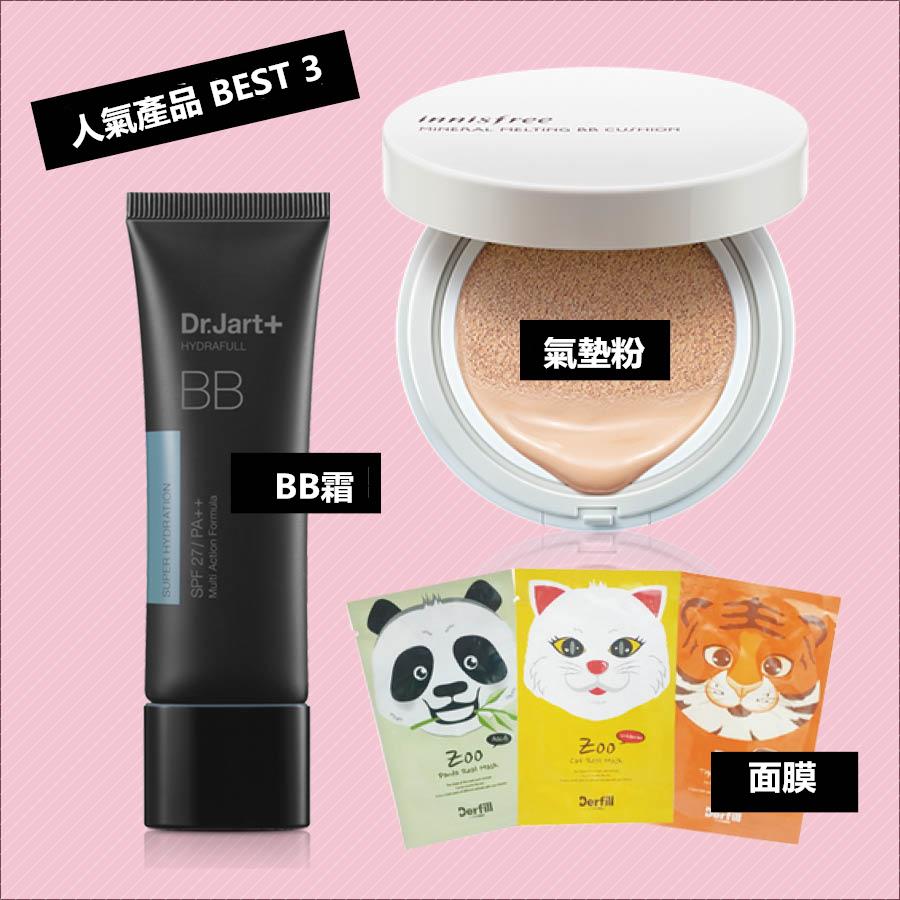 那中國遊客來韓必買的化妝品又是什麼呢?近幾年氣墊粉餅,BB霜和面膜成為三大代表化妝品。