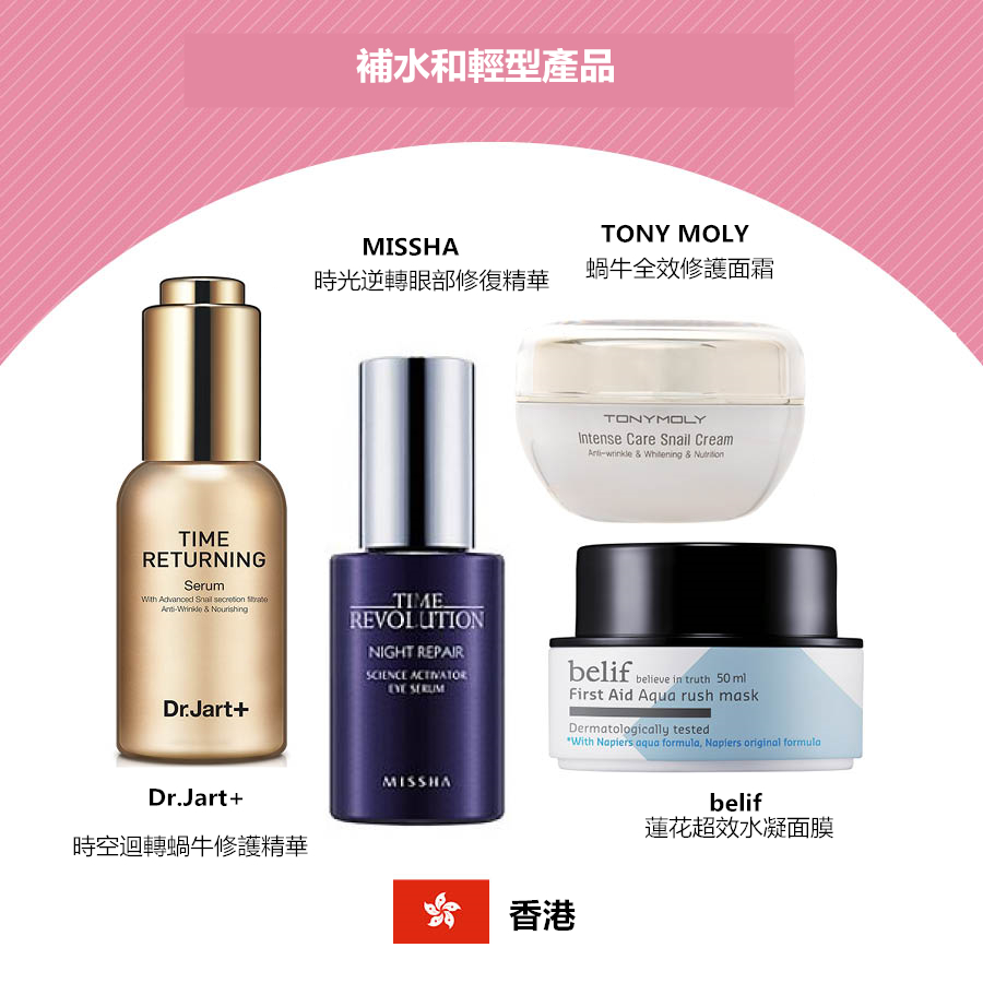 香港人因為一整年都要吹空調,所以香港人很注重保濕和抗老護理,因為補水面霜一般都比較重,所以香港人會特意挑選外包裝比較輕巧的面霜。抗老產品呢~比起面霜,香港人更喜歡精華。