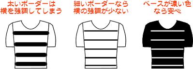 二、條紋的選擇  不同的底色還有條紋的粗細都能影響穿起衣服的身形。細的條紋會比粗條紋顯瘦,而深色底色的衣服會比淺色底色更好喔!