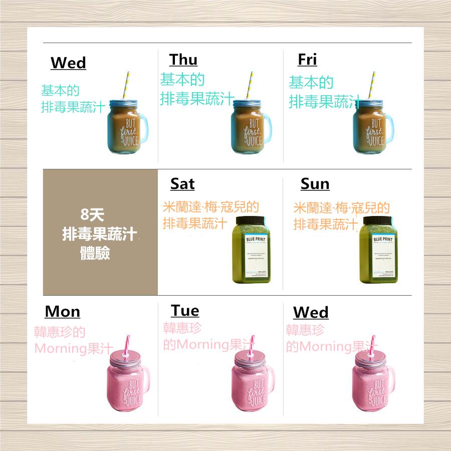 這是小編自製的8日排毒果蔬汁時間表,因為超模米蘭達·寇兒的比較難做,所有小編特意安排在週末,想變美變苗條的女生可以作為參考。