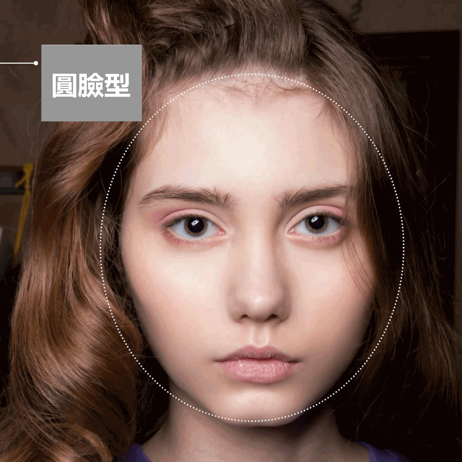 特點:上下均勻的圓盤形  適合的眉型:稜角分明 圓形臉給人感覺圓潤、親切、可愛,優點是看起來年輕,但缺點是缺乏焦點和個性,所以一個鮮明的眉峰可以給整個臉帶來結構感,是最適合一字眉的,微微拱起的眉峰加上短短的眉尾,能夠很好的拉長臉形,並且讓眼睛更加開闊有神。