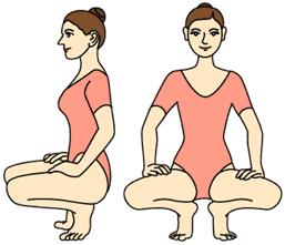 「蹲踞」的正確姿勢。  1.首先將腳根離地,然後出力地將腳踮起來。  2.接著彎曲妳的膝蓋、緩慢往下蹲,要注意重心要保持好。  3.背部打直,雙腳分別往外打開45度角,讓整個人呈現一個「十」字狀(如上圖所示),維持約5秒鐘的時間。  4.最後腳的大拇指出力,以腳的力量將身體頂起來,慢慢回到最初站立的位置。