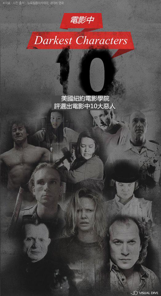 下面是最近美國紐約電影學院評選出的:電影中的10大惡人,現在就跟小編一起「會會」這些惡人吧!