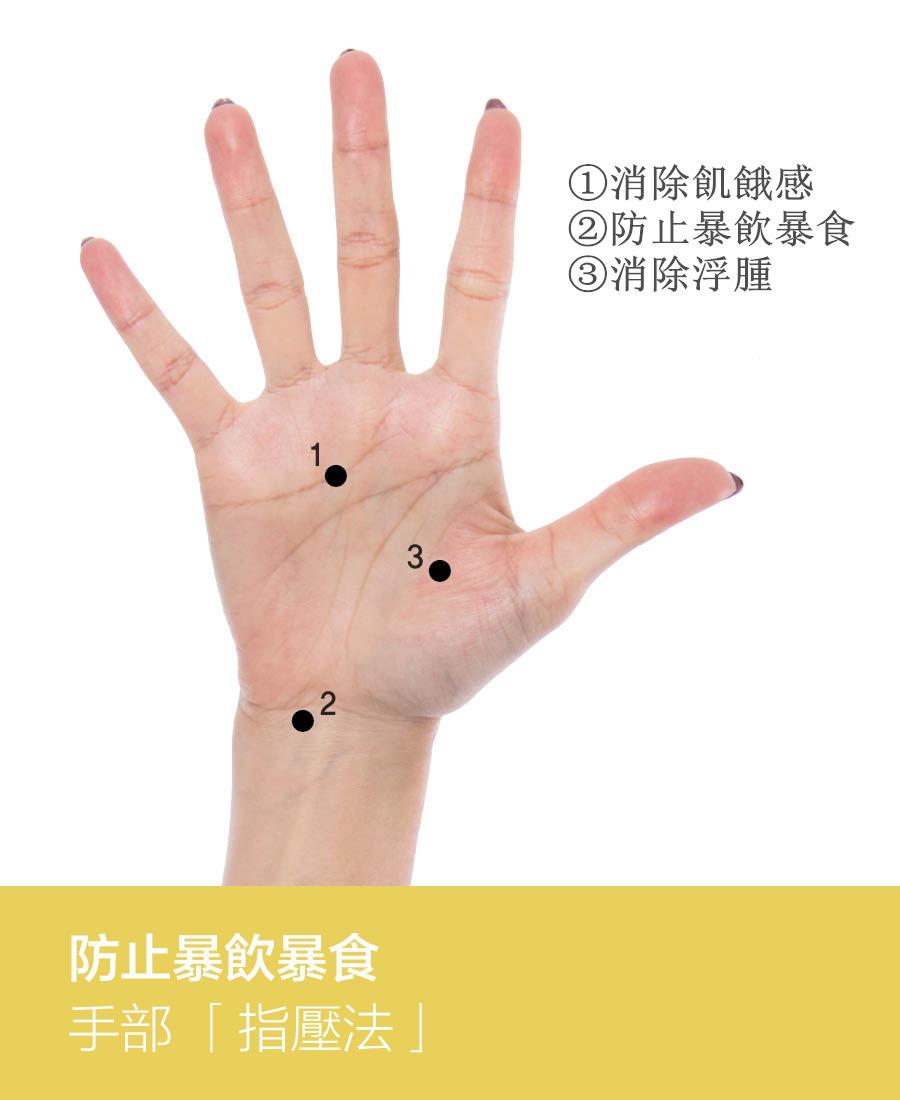 在手掌上有三個穴位對減肥有幫助!