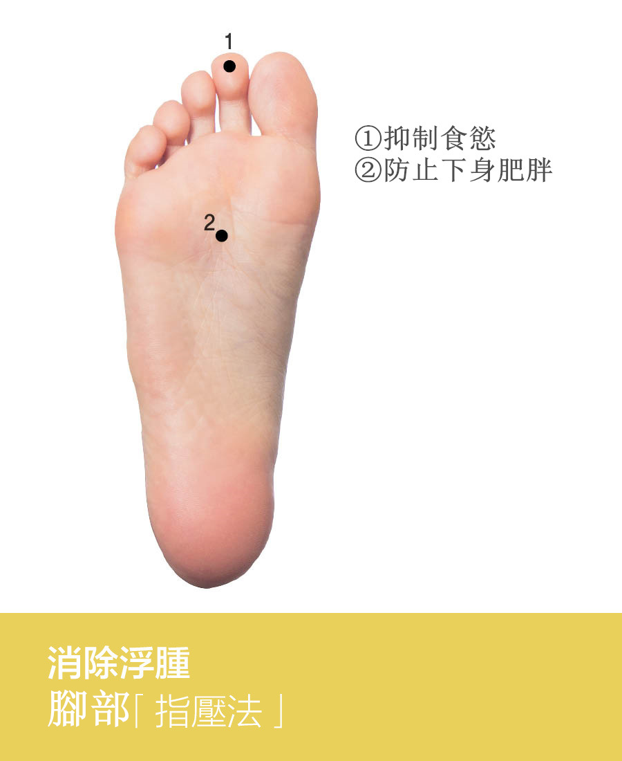 腳是非常重要的部位,在腳掌上集合了身體所有的臟器。了解腳掌穴位,給予適當的刺激,可以抑制食慾和減少下體浮腫。