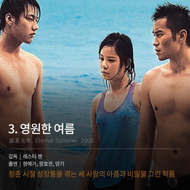 導演:陳正道 演員:張睿家、張孝全、楊淇