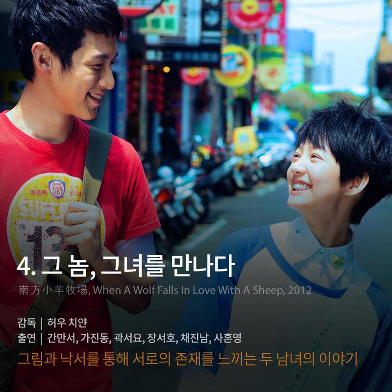 導演:侯季然 演員:柯震東、簡嫚書、郭書瑤