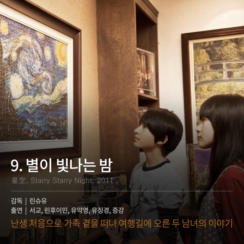 導演:林書宇 演員:徐嬌、林暉閔、劉若英、庾澄慶