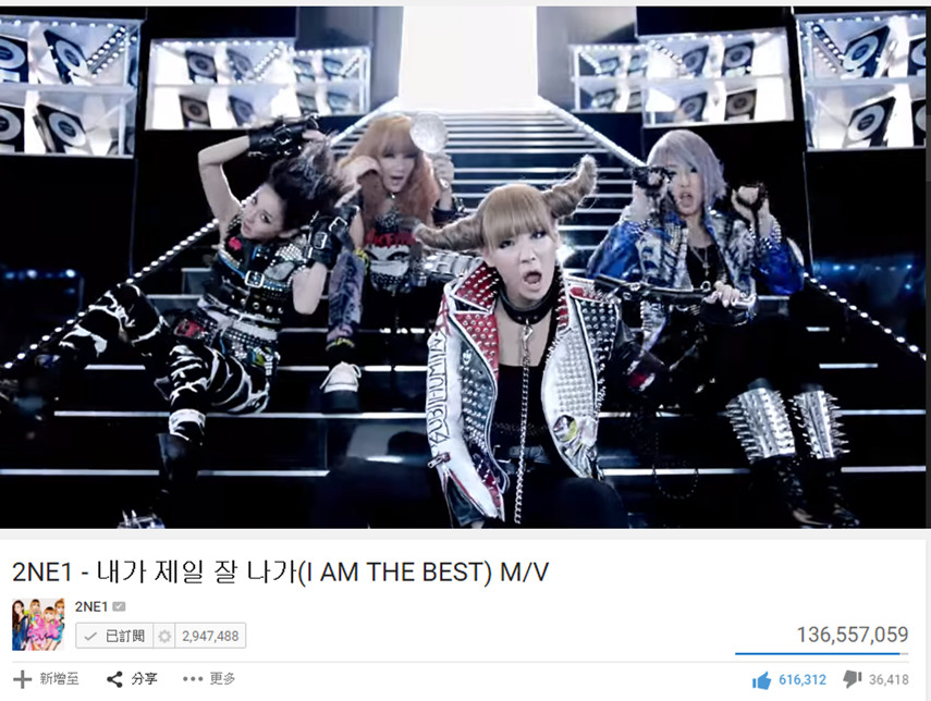 TOP 8. 2NE1 - I Am The Best