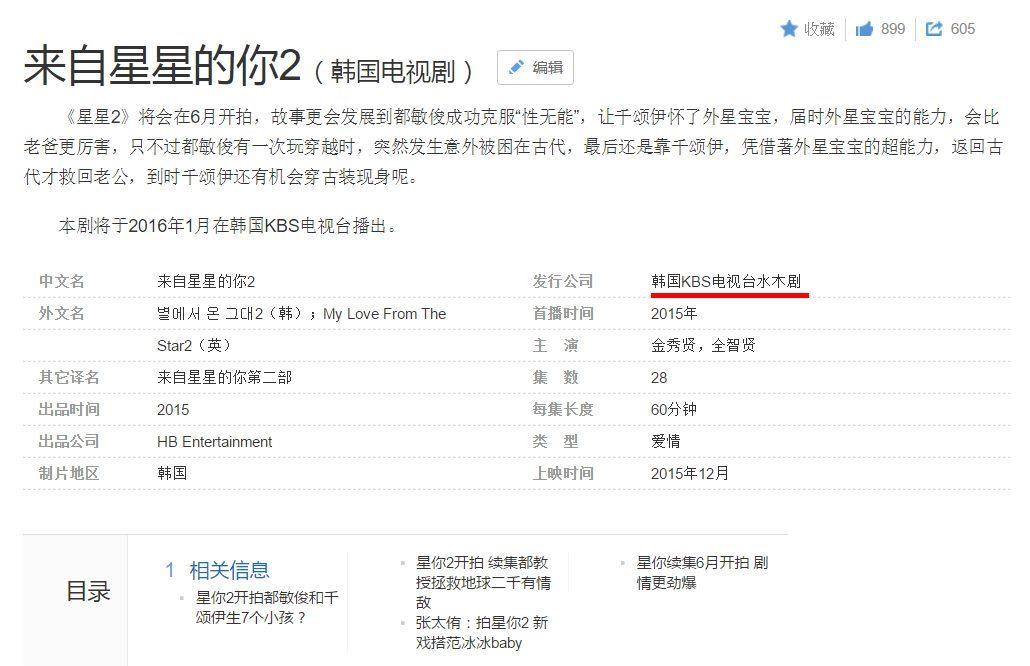 《來自星星的你》之前明明是在電視台SBS撥出,上面的資訊卻寫著第二季的發行公司是KBS?
