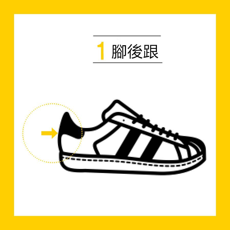 腳後跟是在你走路的時候可以幫助抓住重心的角色. 如果你選的運動鞋腳後跟太緊的話,會很容易破皮. 在運動鞋鞋帶沒有綁太緊的狀況下,能自然的把腳放進放出的尺寸就是BEST.