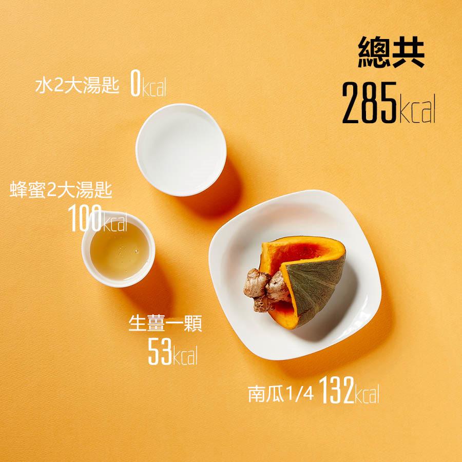 南瓜與生薑都是能幫助提高免疫力的食物. 有點感冒症狀的時候,來個薑味蜜南瓜跟感冒說掰掰囉~!
