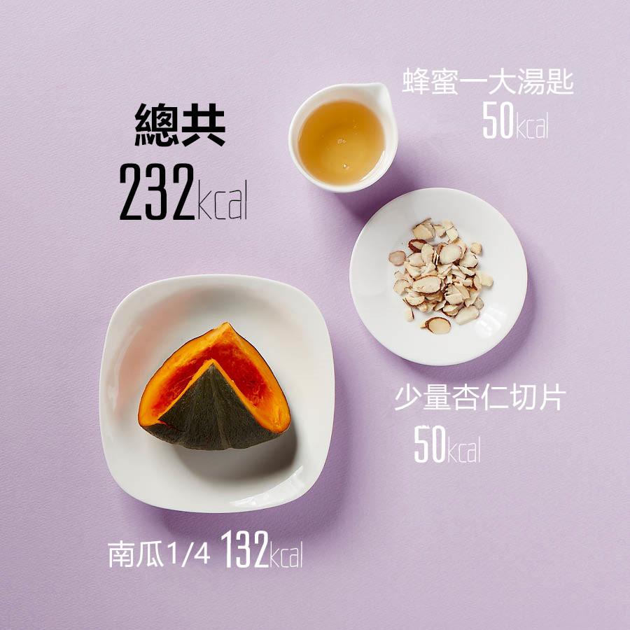 南瓜含有的維他命A是脂溶性,如果放油煎烤的話吸收率會增高5倍. 吃了一點油也不會一下子胖很多,為了身體能好好吸收維他命A,就放點油煎烤南瓜吧.