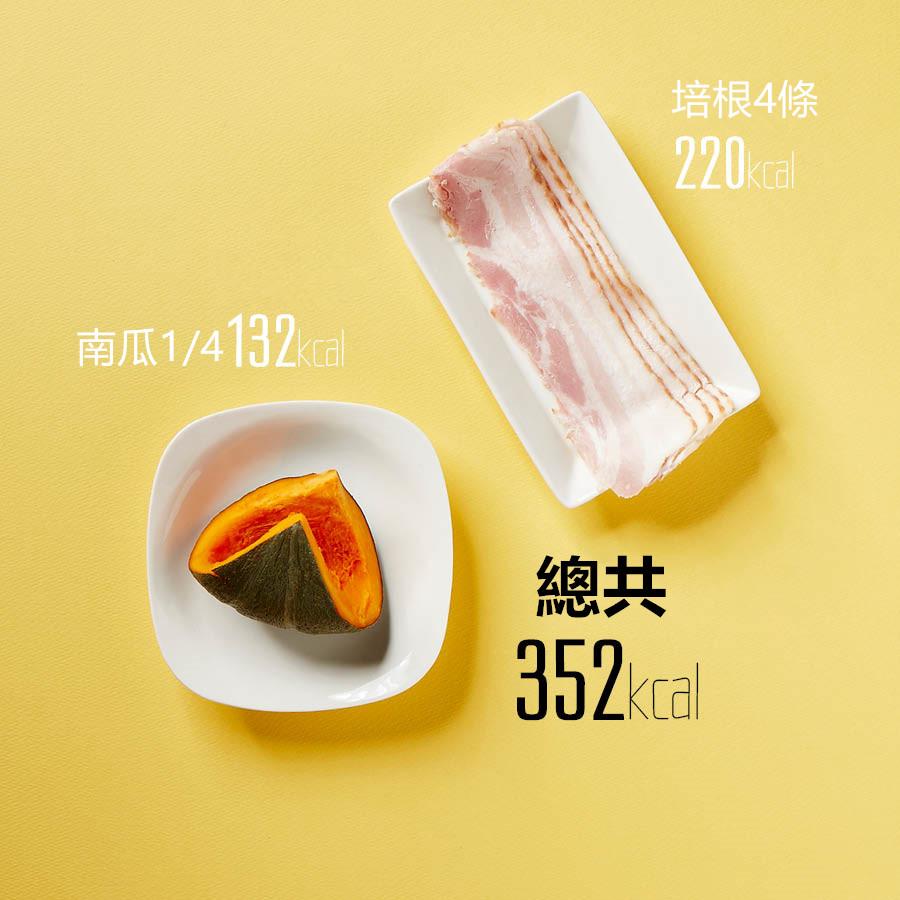 雖然用豆腐補充了蛋白質,但還是會想要用肉來補充蛋白質啊~對不對?培根本身就有鹹度,因此不用另外再放鹽.