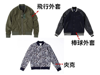 小編想在這三種類型的外套中做選擇
