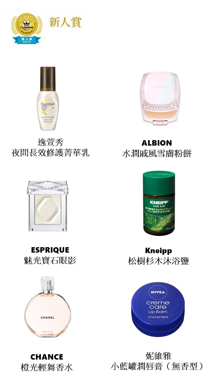 新人獎名單中,都是甫推出就備受歡迎的美妝保養品,特別是Albion的粉餅,使用起來完全沒有乾燥、易脫妝的現象,果然是日本女性最愛的品牌之一~