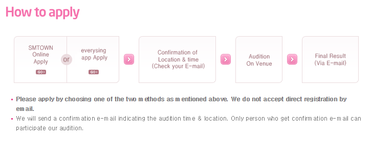 報名流程:SMTOWN線上報名或E-mail報名 報名時間:2015年10月2日~當地選秀日舉辦前一天