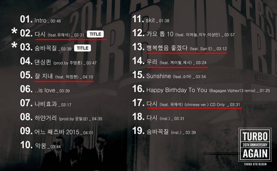 官方釋出的專輯曲目真的有剛才幾位大咖的大名在上面喔XD而且大家看第17首!是劉在錫也唱中文的意思嗎哈哈