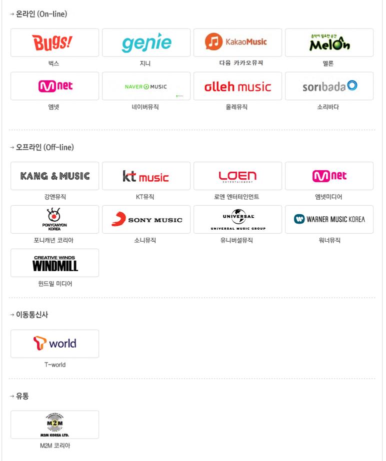 Gaon Chart統整了各大音源網站,以及線下唱片公司的實體銷量,但它之所以重要,是因為它是由韓國政府成立的音樂協會管理與統整,號稱可比美國的Billboard或日本的Oricon,也是最有公信力的榜單~頒獎典禮目前都是在每年2月左右舉辦~