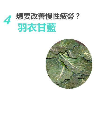 4. 怎麼睡都睡不飽的話,請喝點羽衣甘藍果汁吧! 羽衣甘藍充滿維他命C、鈣質、鐵、磷等豐富的礦物質, 對於改善疲勞有很好的效果!