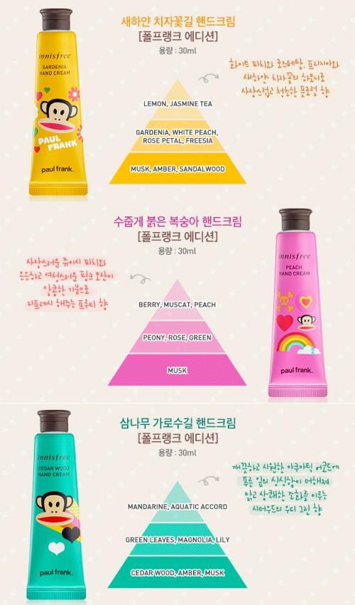 護手霜有三種不一樣的香味 黃色為清新的花香,粉色為甜美的果香,綠色則為沉靜的木質香
