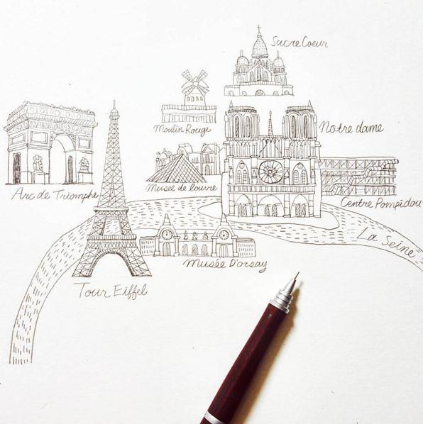 巴黎旅遊地圖....我們可以從中看出插畫師的細心n(*≧▽≦*)n