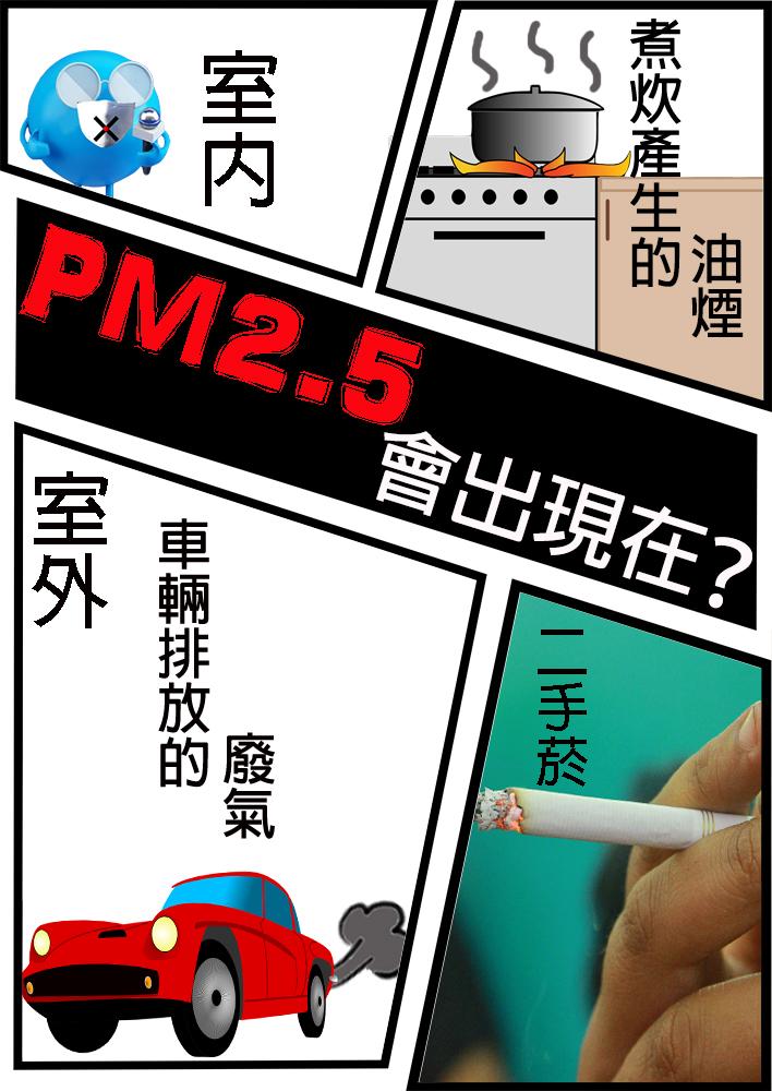 PM2.5無所不在