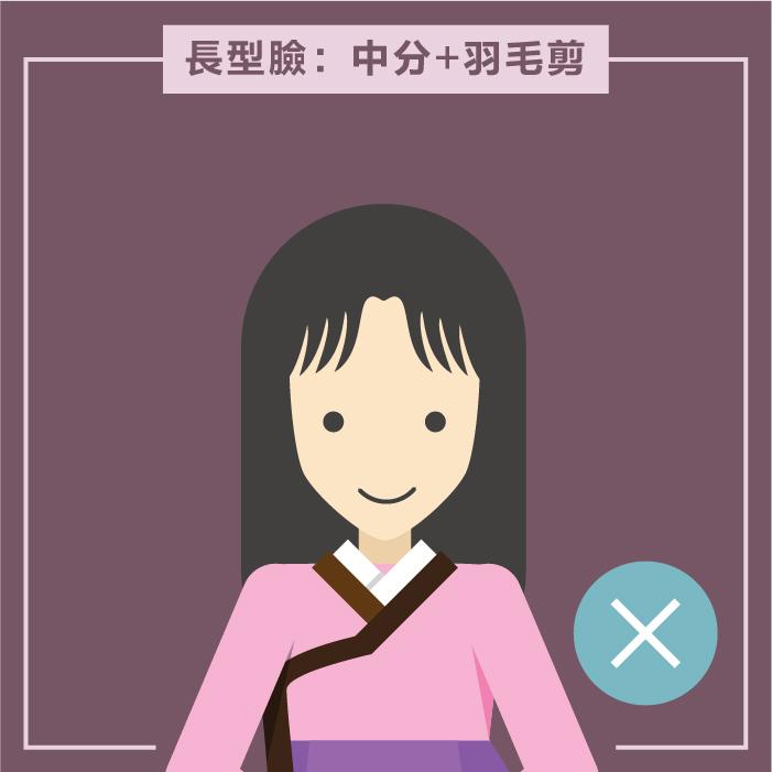 中分的瀏海,加上髮尾如果呈現所謂的羽毛剪的時候,長臉型的妹紙就會看上去臉更長!