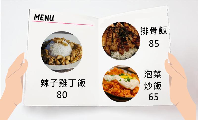 你今天午餐吃什麼?