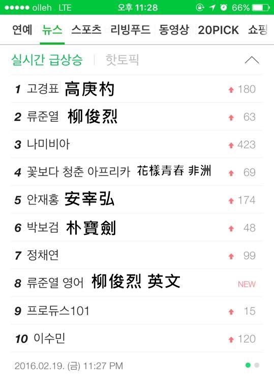 上週五,雙門洞四兄弟又再次佔據韓國 NAVER 搜尋榜了!這次是因為...?