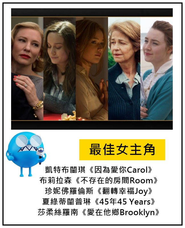 Best Actress Nominations