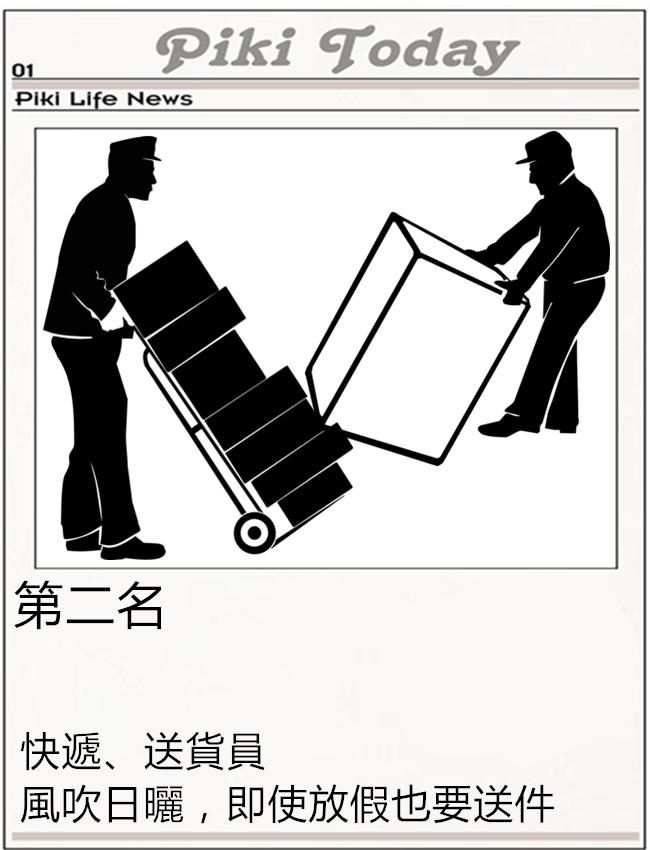 送貨員辛苦了QQ