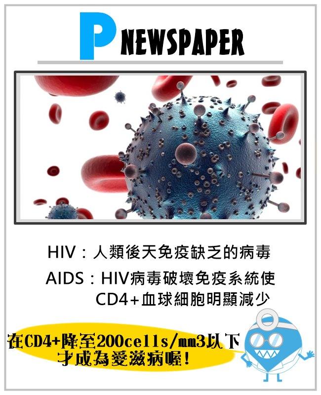 HIV在血液中的樣子!