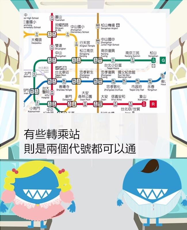 像台北車站這種轉乘站,則是共用(R10、BL12)