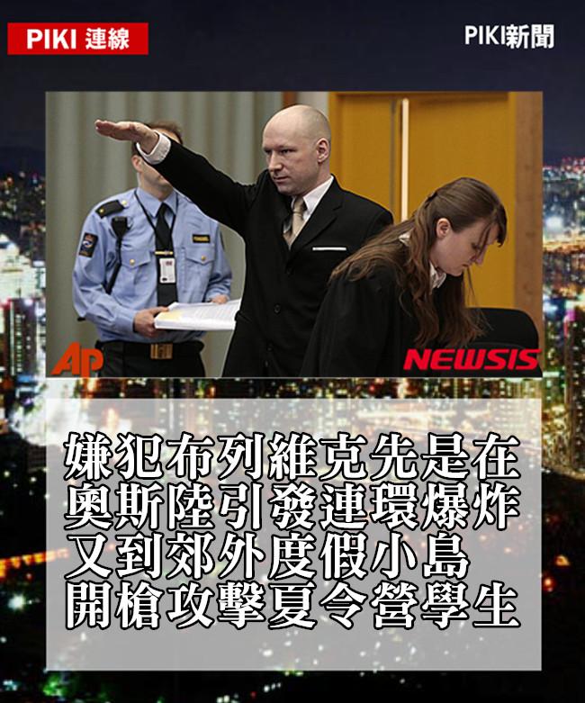嫌犯布列維克(Anders Behring Breivik)表示,他為了宣揚極右派思想,而策劃這起犯罪。